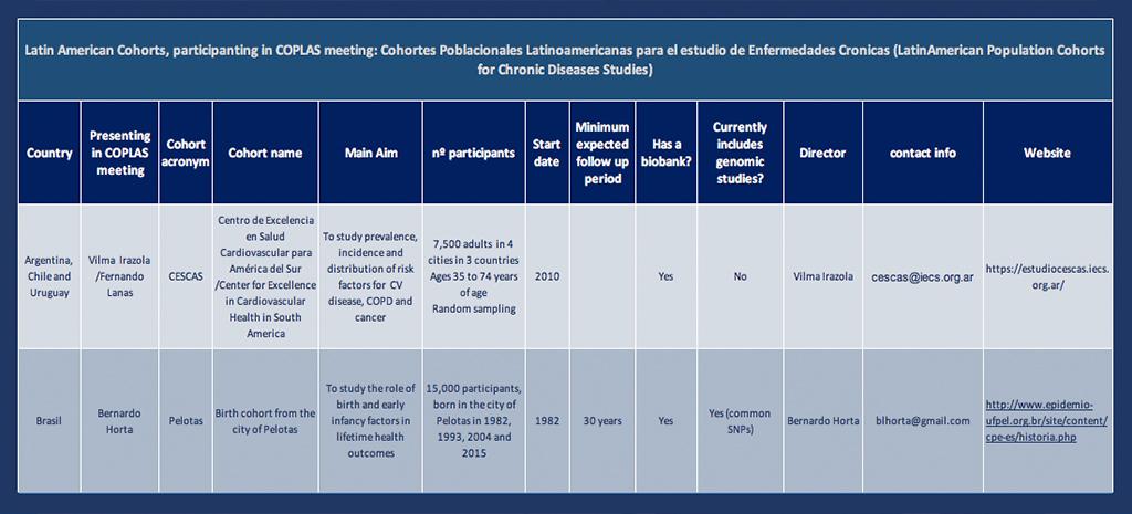 tabla-cohortes